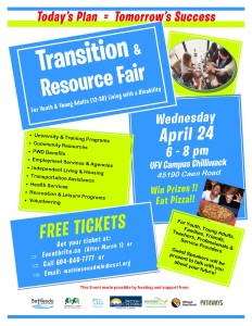 2019 Chilliwack Transition Fair Poster-page-001